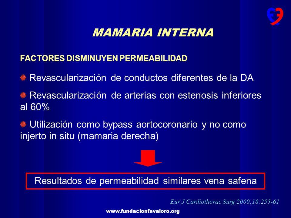 MAMARIA INTERNA Revascularización de conductos diferentes de la DA