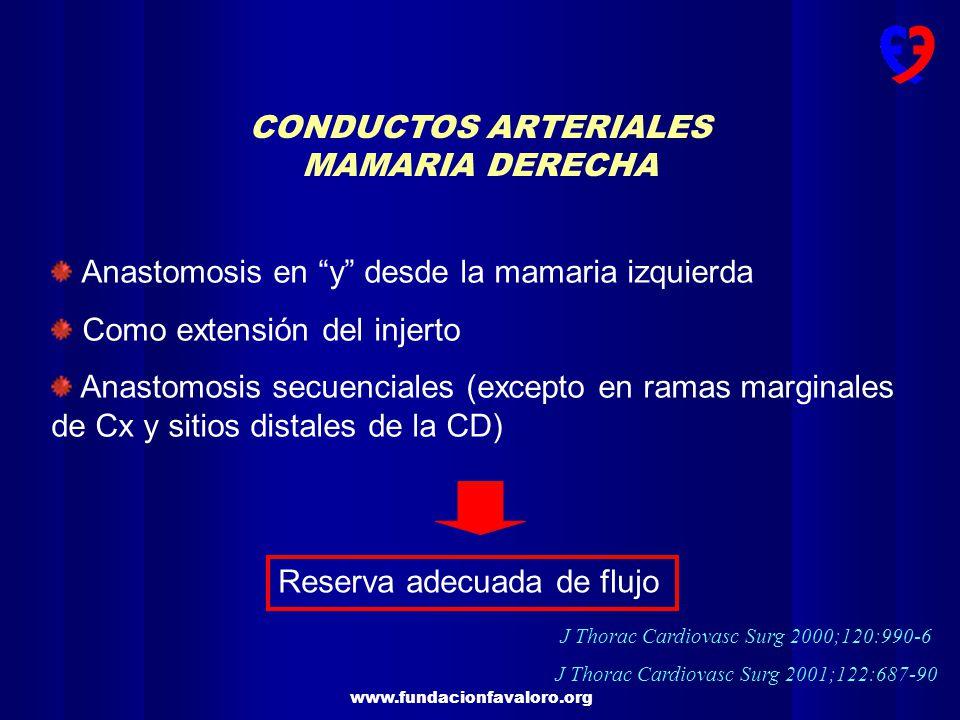 CONDUCTOS ARTERIALES MAMARIA DERECHA