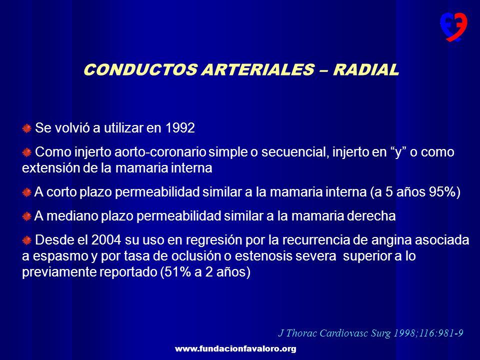 CONDUCTOS ARTERIALES – RADIAL