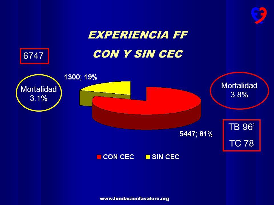EXPERIENCIA FF CON Y SIN CEC 6747 TB 96' TC 78 Mortalidad 3.8%