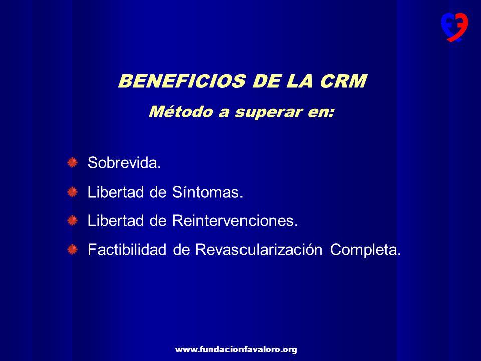 BENEFICIOS DE LA CRM Método a superar en: Sobrevida.