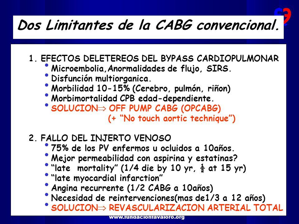 Dos Limitantes de la CABG convencional.