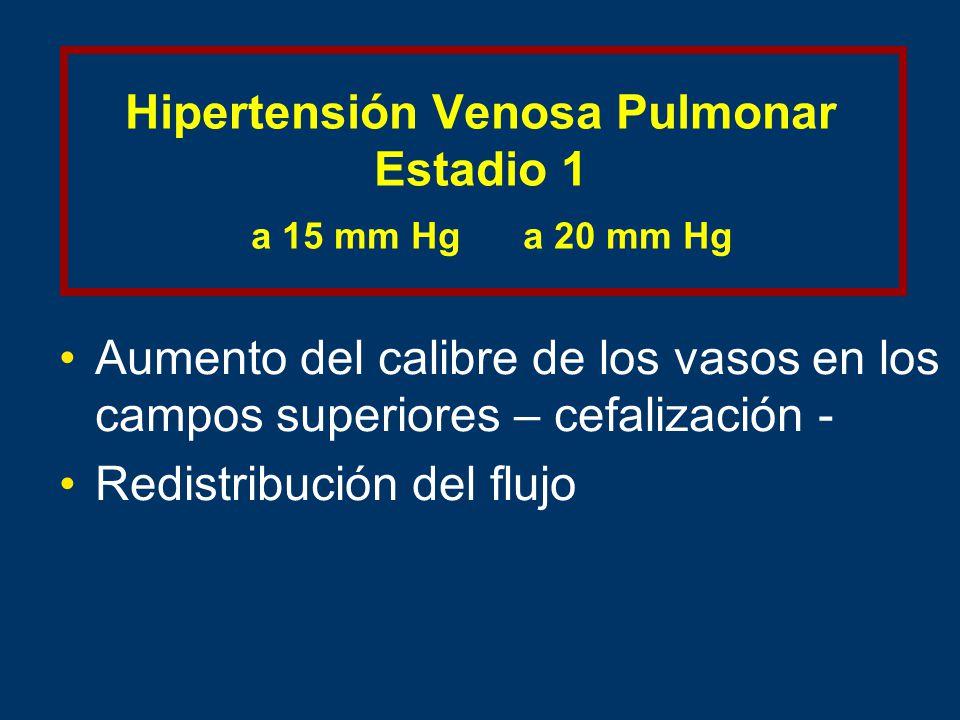 Hipertensión Venosa Pulmonar Estadio 1 a 15 mm Hg a 20 mm Hg