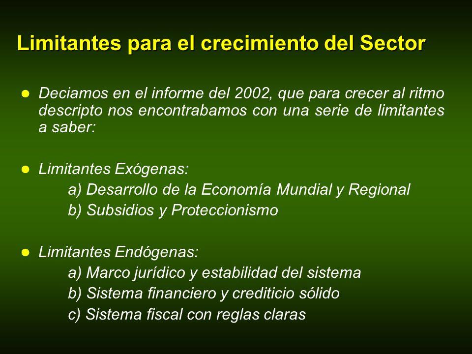 Limitantes para el crecimiento del Sector