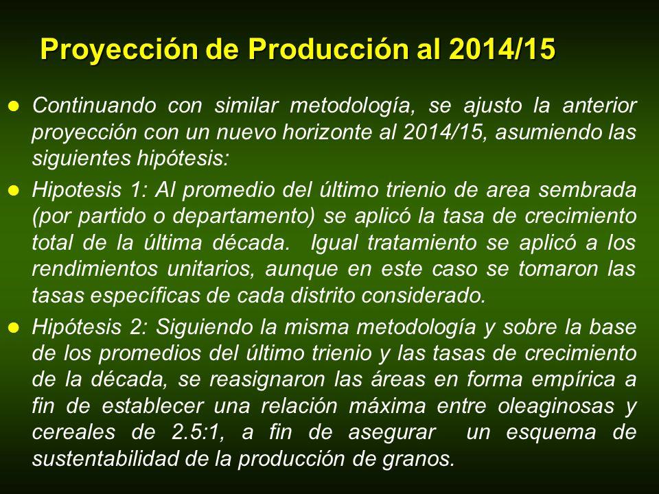 Proyección de Producción al 2014/15
