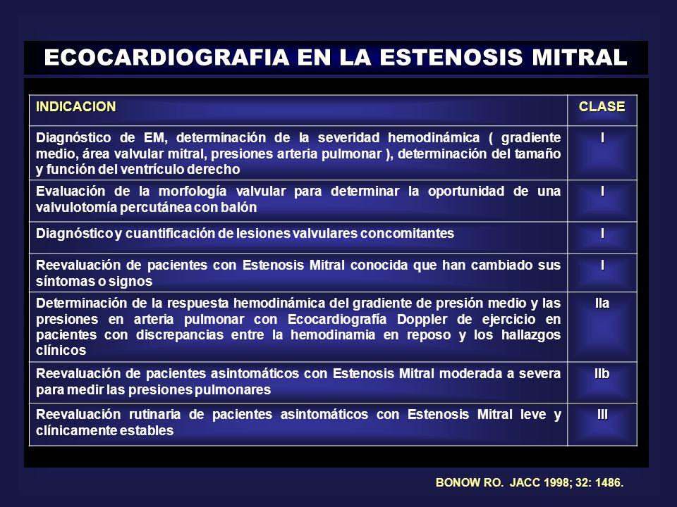 ECOCARDIOGRAFIA EN LA ESTENOSIS MITRAL