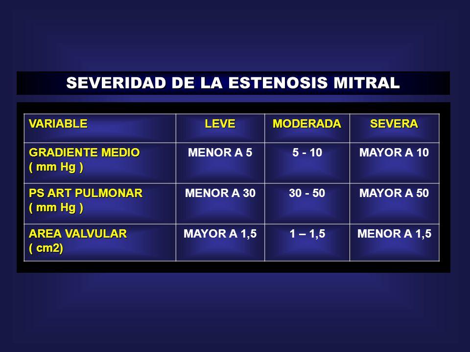 SEVERIDAD DE LA ESTENOSIS MITRAL