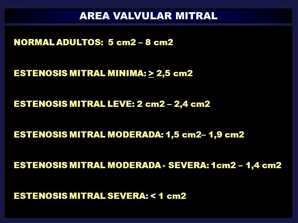 AREA VALVULAR MITRAL NORMAL ADULTOS: 5 cm2 – 8 cm2