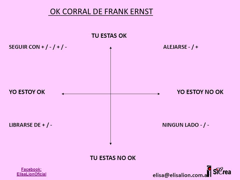 OK CORRAL DE FRANK ERNST