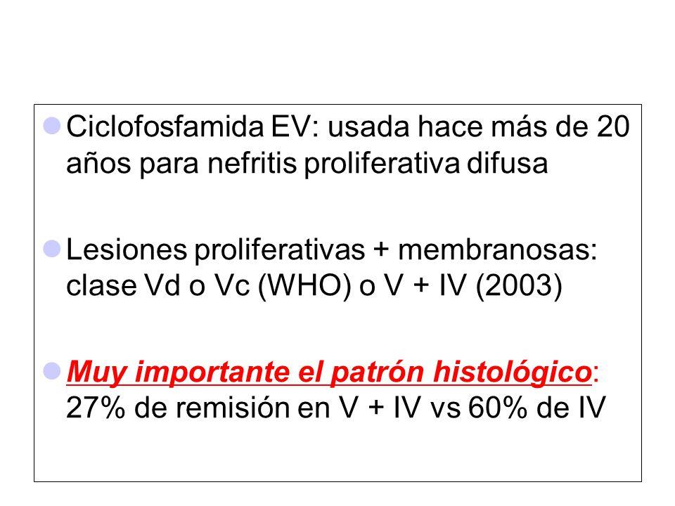 Ciclofosfamida EV: usada hace más de 20 años para nefritis proliferativa difusa