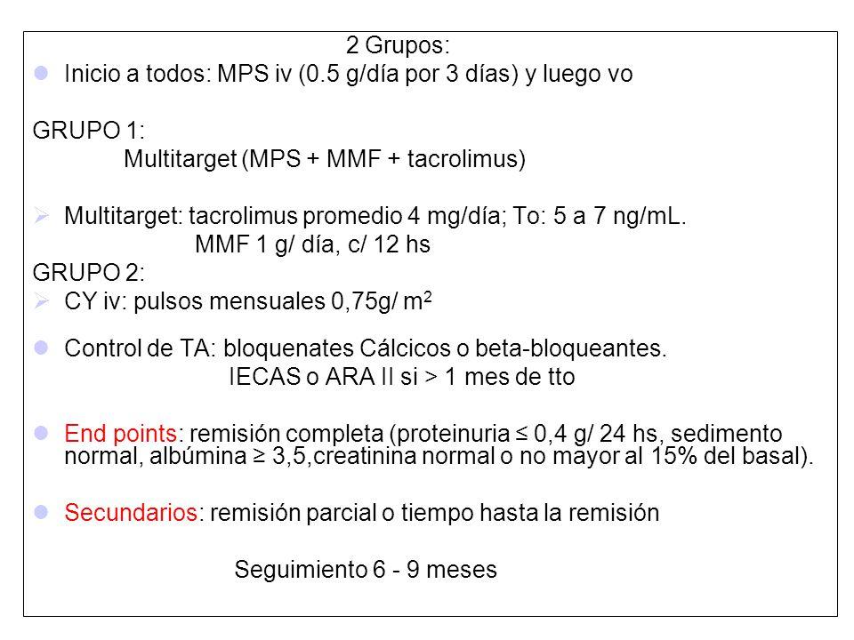 2 Grupos: Inicio a todos: MPS iv (0.5 g/día por 3 días) y luego vo. GRUPO 1: Multitarget (MPS + MMF + tacrolimus)