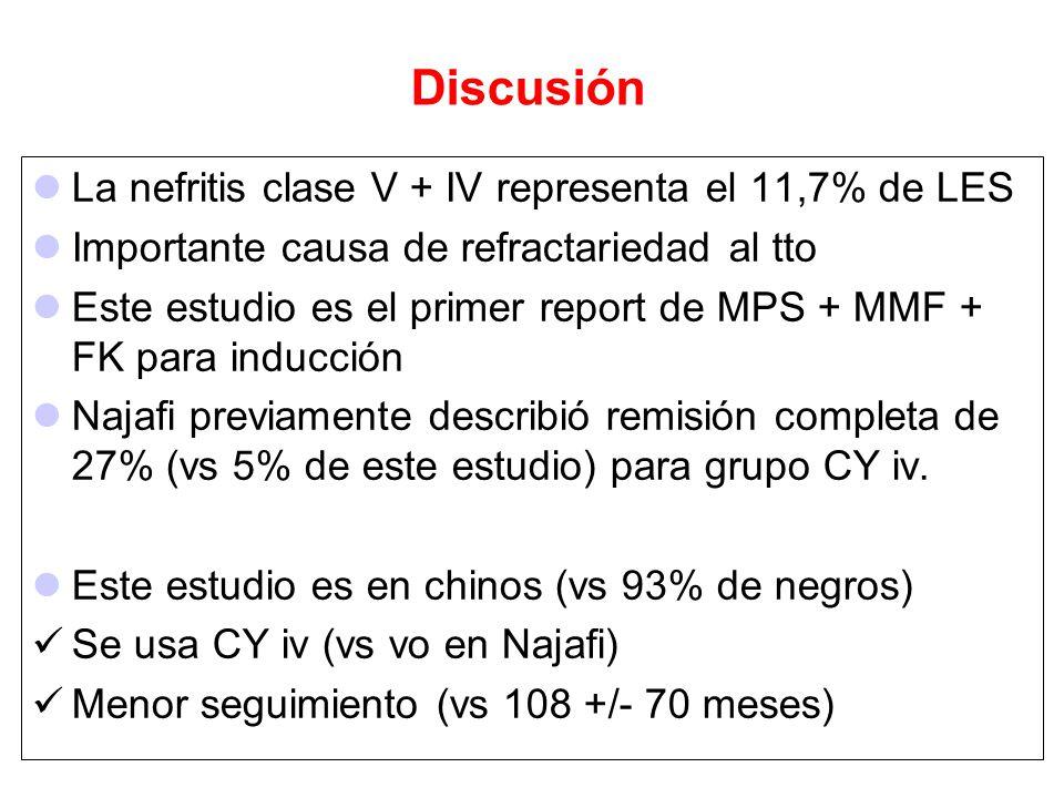 Discusión La nefritis clase V + IV representa el 11,7% de LES