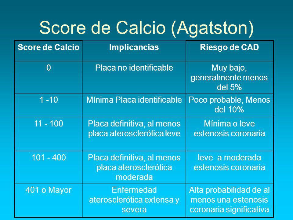 Score de Calcio (Agatston)