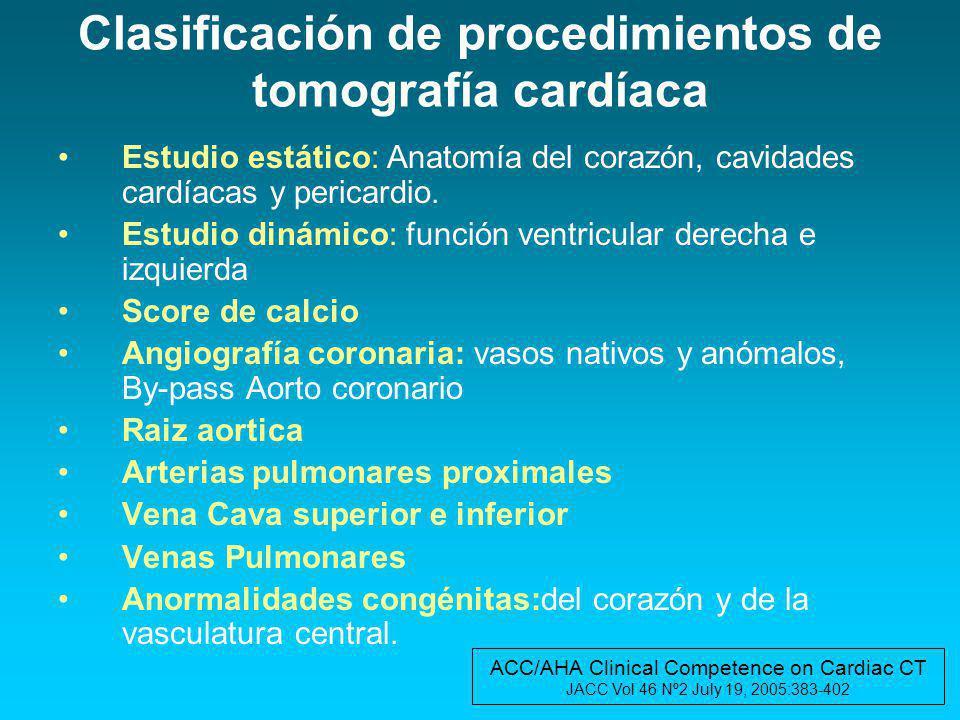 Clasificación de procedimientos de tomografía cardíaca