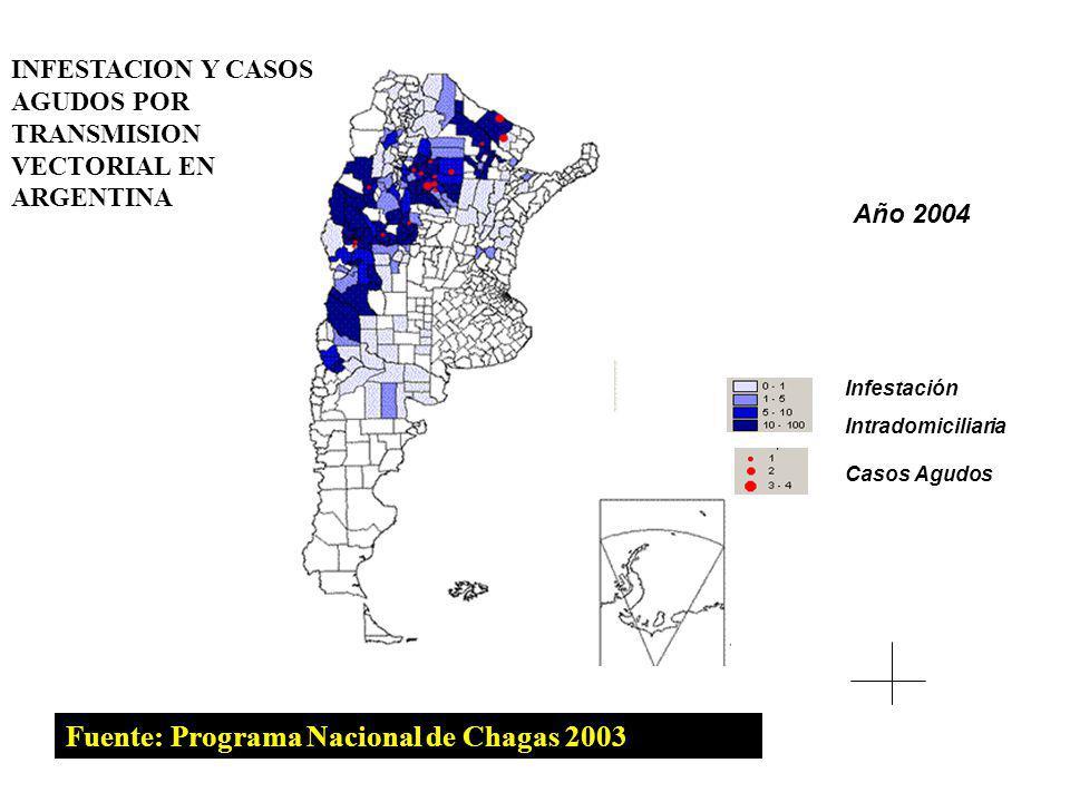 Fuente: Programa Nacional de Chagas 2003