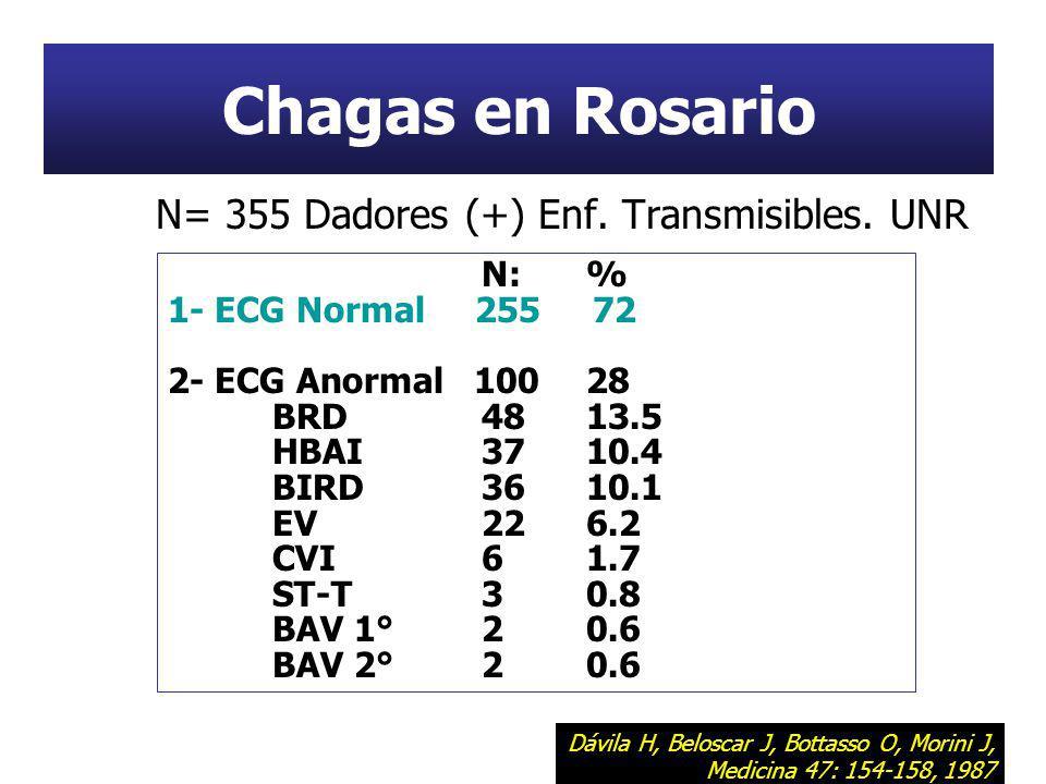 N= 355 Dadores (+) Enf. Transmisibles. UNR