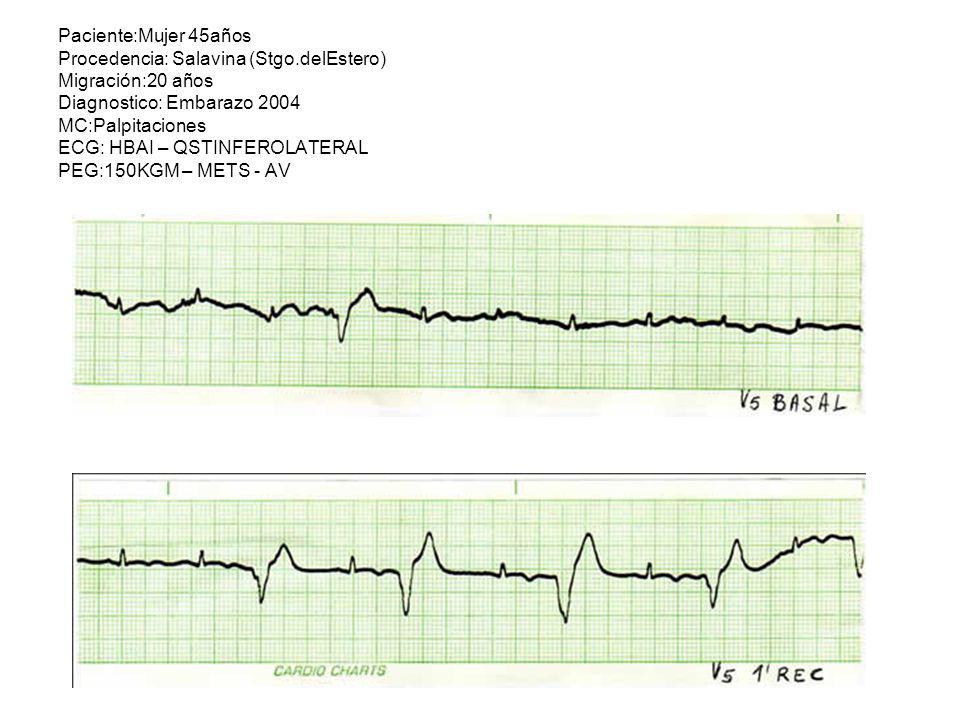 Paciente:Mujer 45años Procedencia: Salavina (Stgo