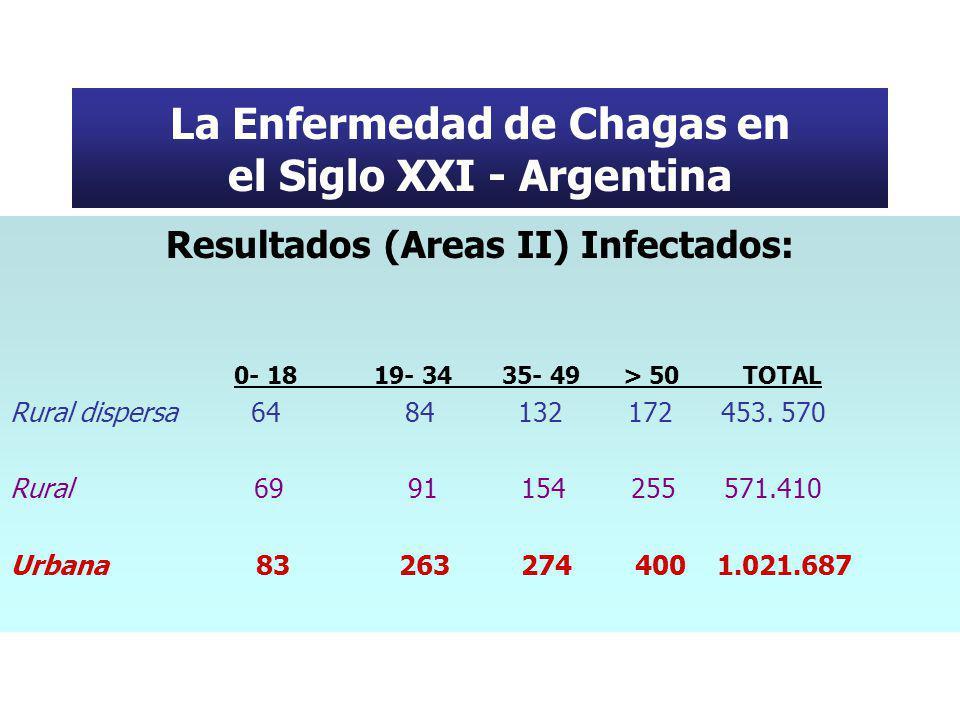 La Enfermedad de Chagas en el Siglo XXI - Argentina