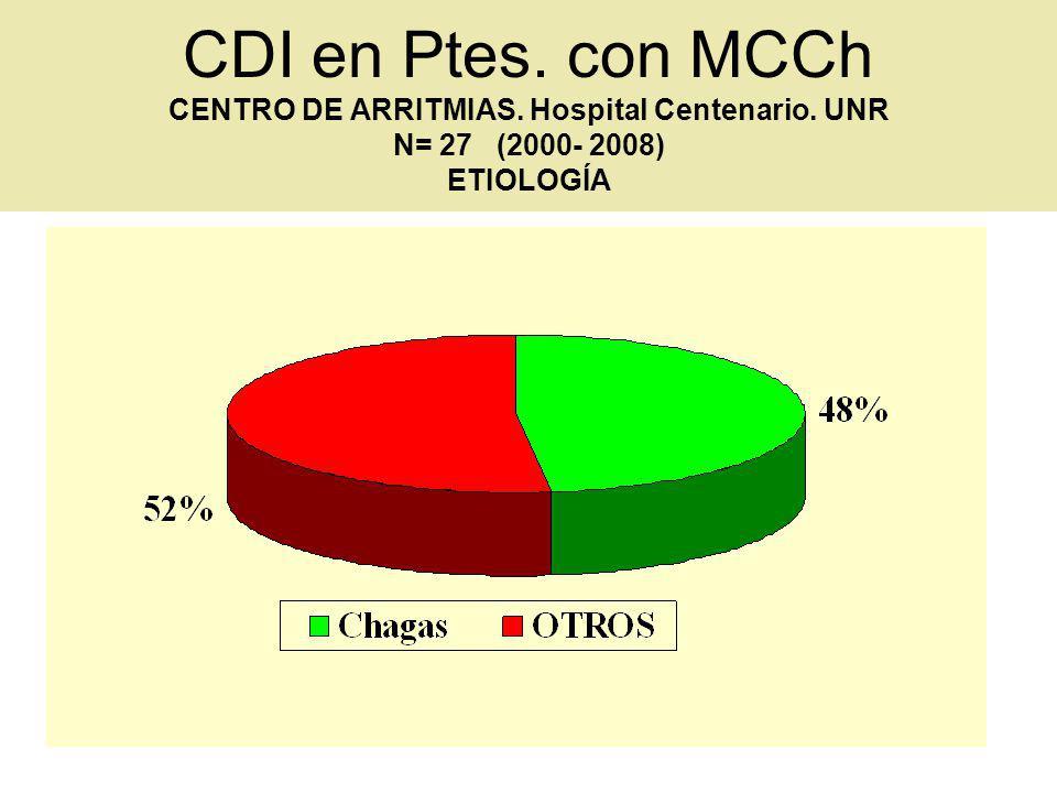 CDI en Ptes. con MCCh CENTRO DE ARRITMIAS. Hospital Centenario