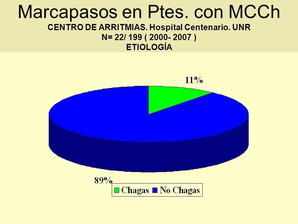 Marcapasos en Ptes. con MCCh CENTRO DE ARRITMIAS. Hospital Centenario