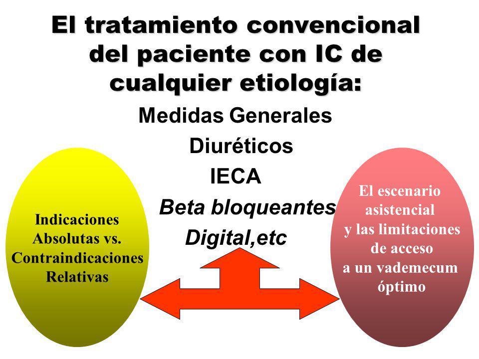 El tratamiento convencional del paciente con IC de cualquier etiología: