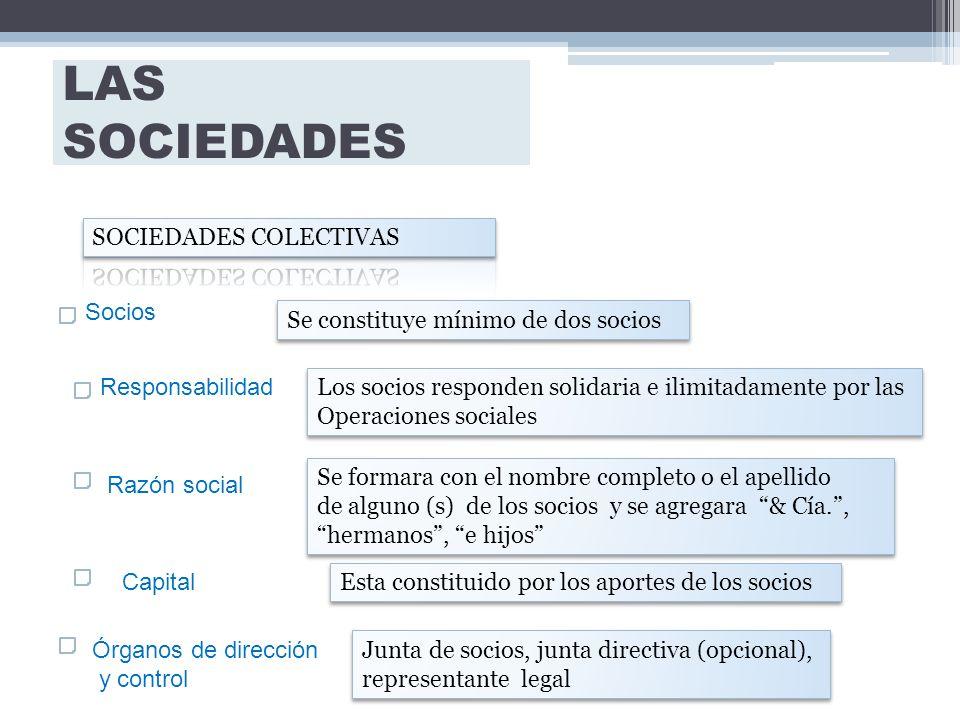 LAS SOCIEDADES SOCIEDADES COLECTIVAS Socios