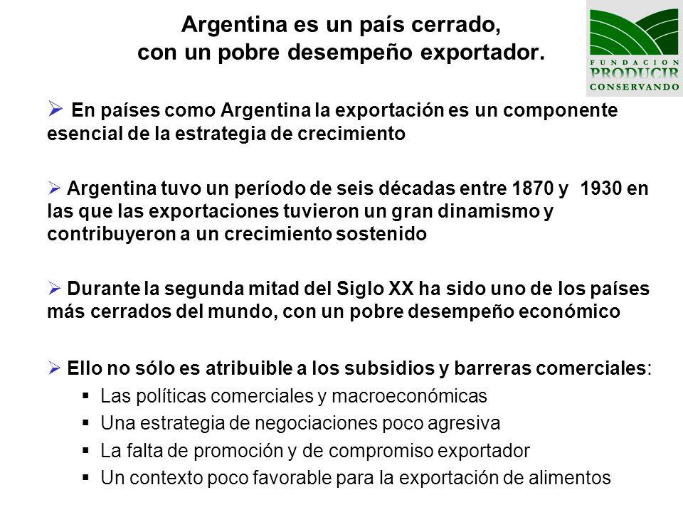 Argentina es un país cerrado, con un pobre desempeño exportador.