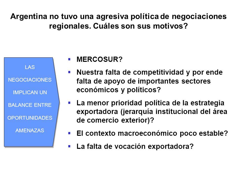 Argentina no tuvo una agresiva política de negociaciones regionales