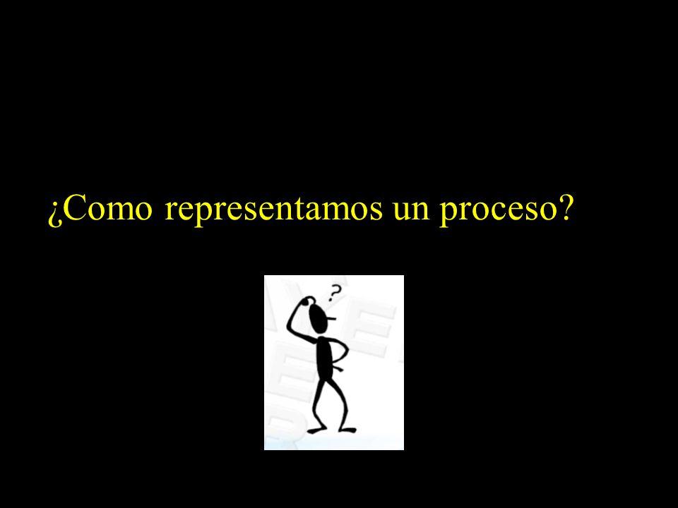 Como ¿Como representamos un proceso