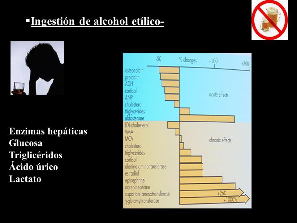 Ingestión de alcohol etílico-