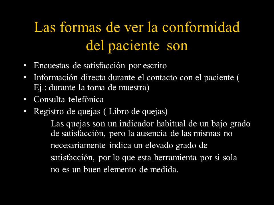 Las formas de ver la conformidad del paciente son