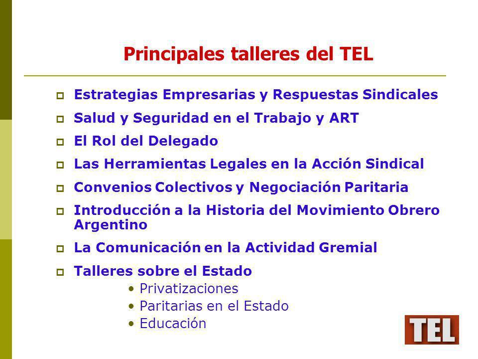 Principales talleres del TEL