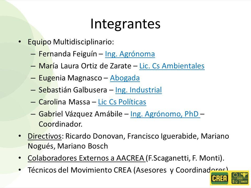 Integrantes Equipo Multidisciplinario: