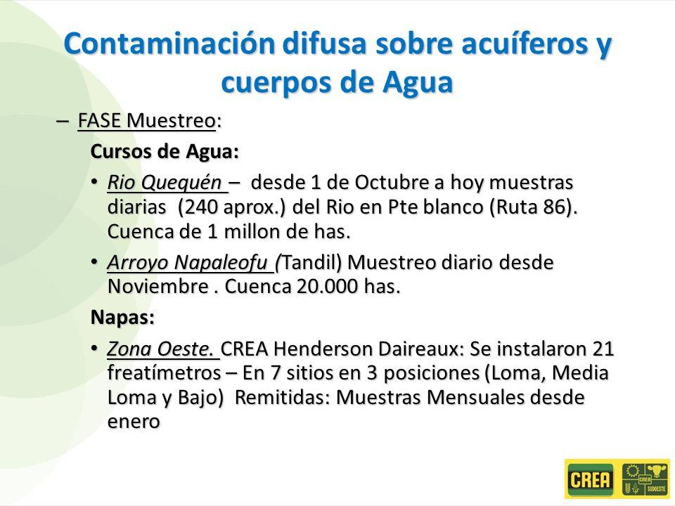 Contaminación difusa sobre acuíferos y cuerpos de Agua