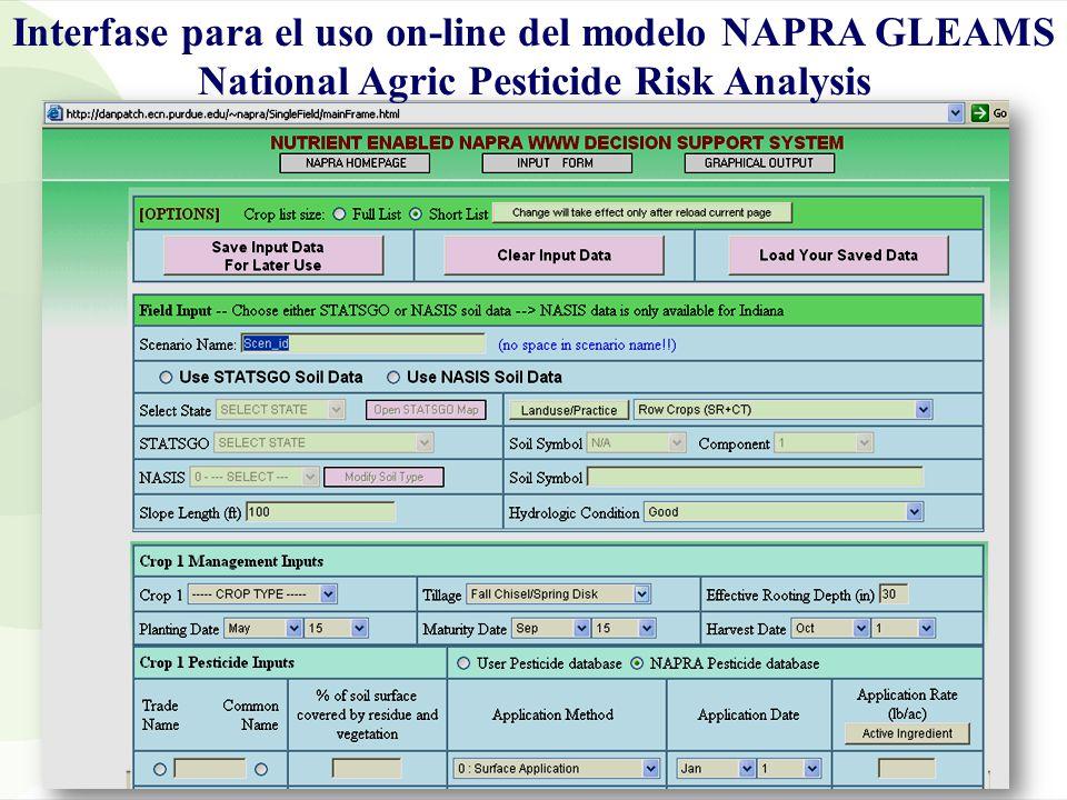 Interfase para el uso on-line del modelo NAPRA GLEAMS