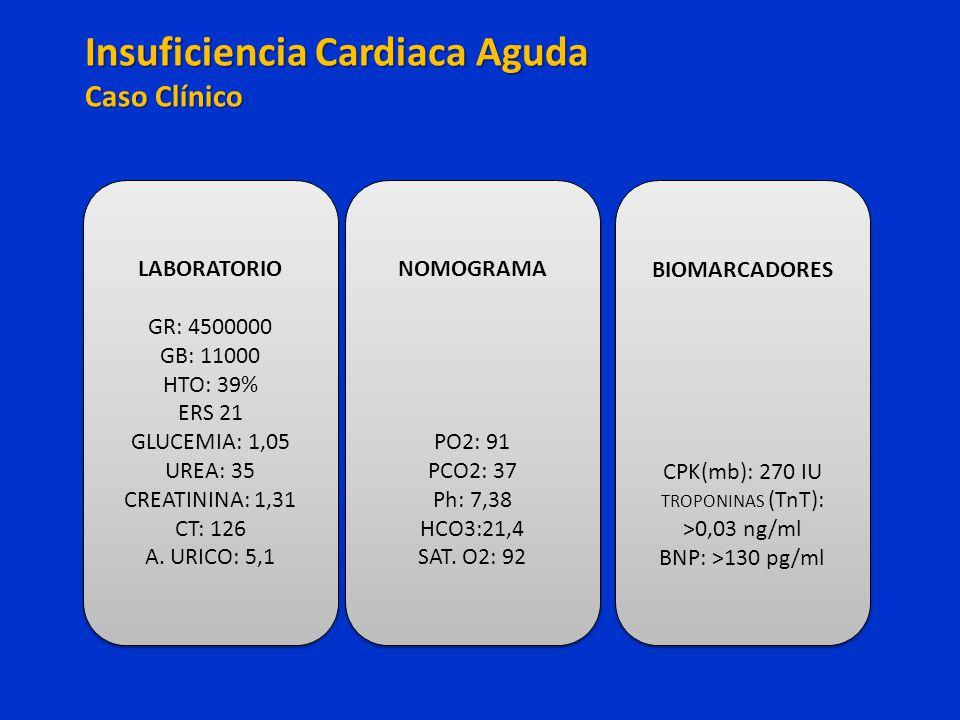 Insuficiencia Cardiaca Aguda Caso Clínico