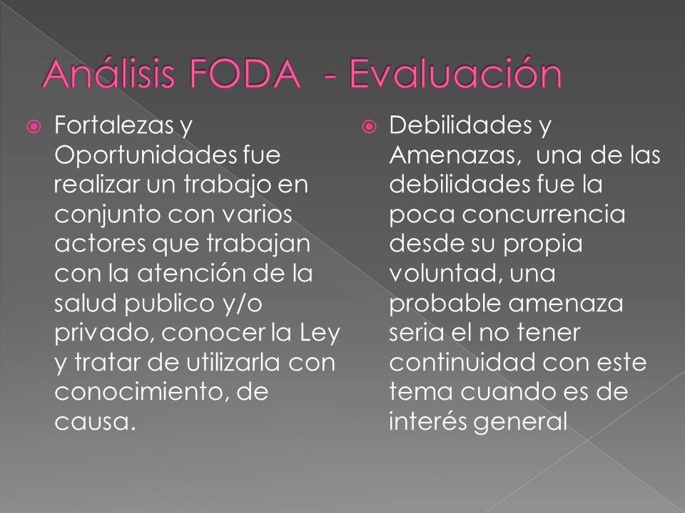Análisis FODA - Evaluación