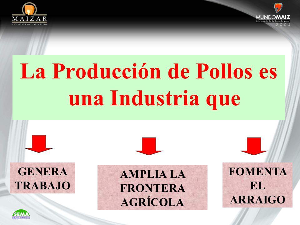 La Producción de Pollos es una Industria que