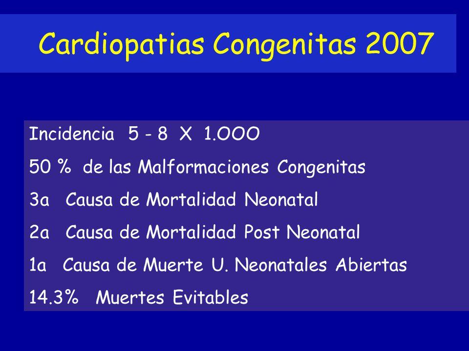 Cardiopatias Congenitas 2007