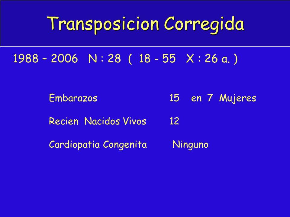 Transposicion Corregida
