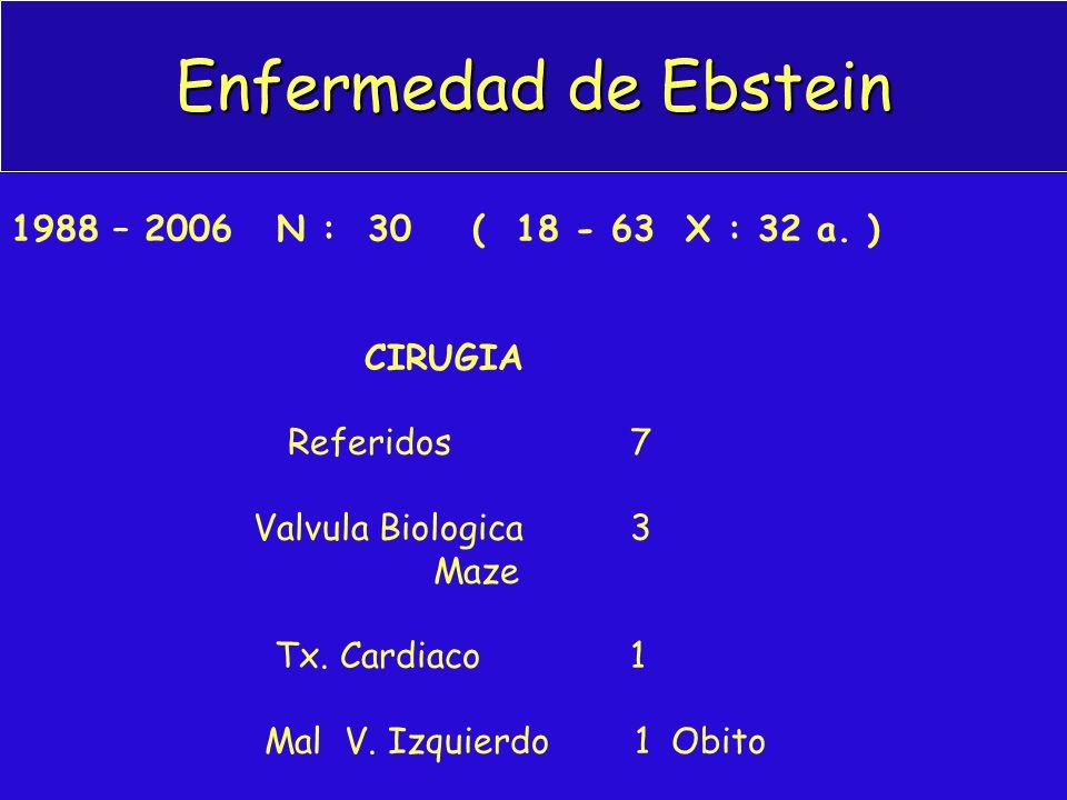 Enfermedad de Ebstein 1988 – 2006 N : 30 ( 18 - 63 X : 32 a. ) CIRUGIA