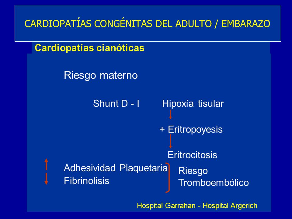 CARDIOPATÍAS CONGÉNITAS DEL ADULTO / EMBARAZO