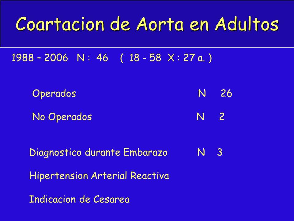 Coartacion de Aorta en Adultos