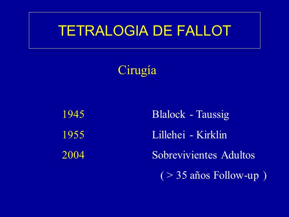 TETRALOGIA DE FALLOT 1945 Blalock - Taussig 1955 Lillehei - Kirklin