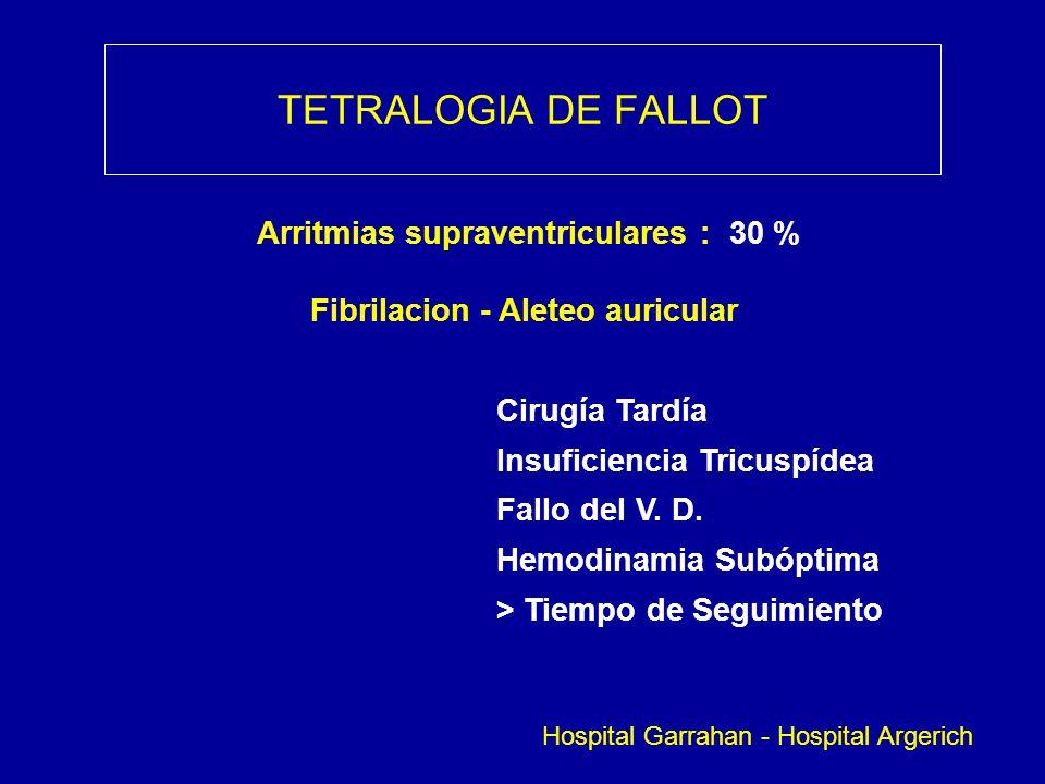 TETRALOGIA DE FALLOT Arritmias supraventriculares : 30 %