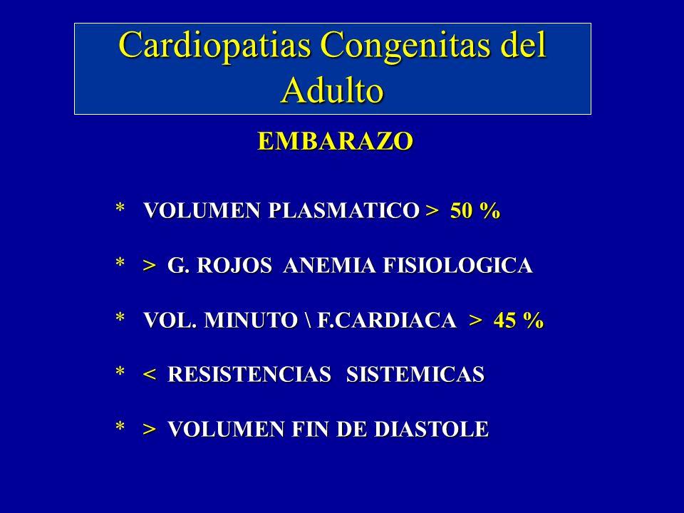 Cardiopatias Congenitas del Adulto