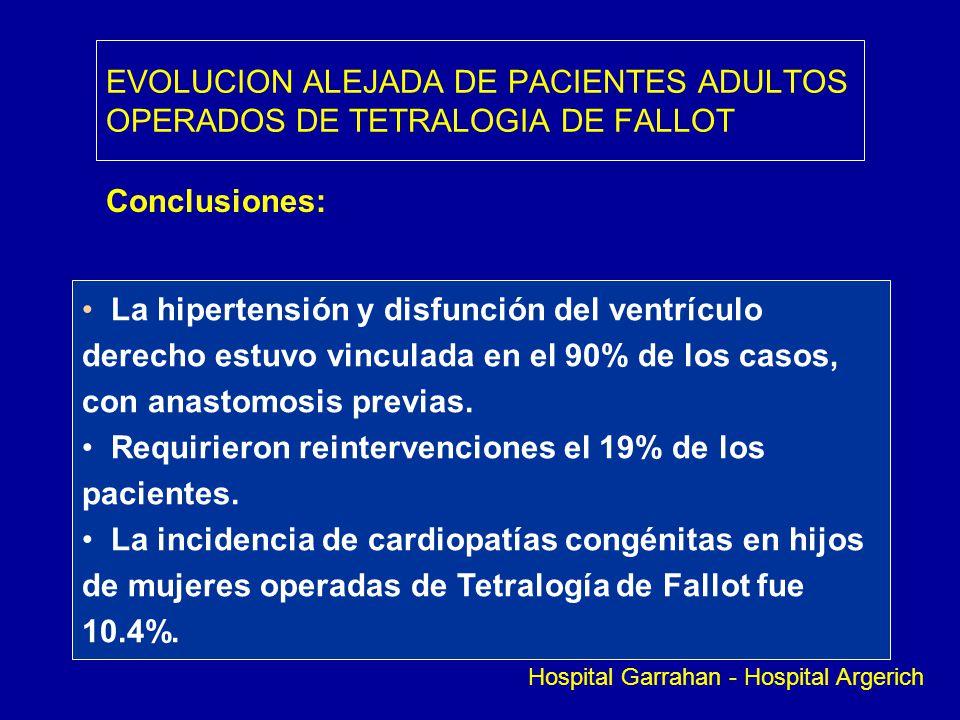 Requirieron reintervenciones el 19% de los pacientes.