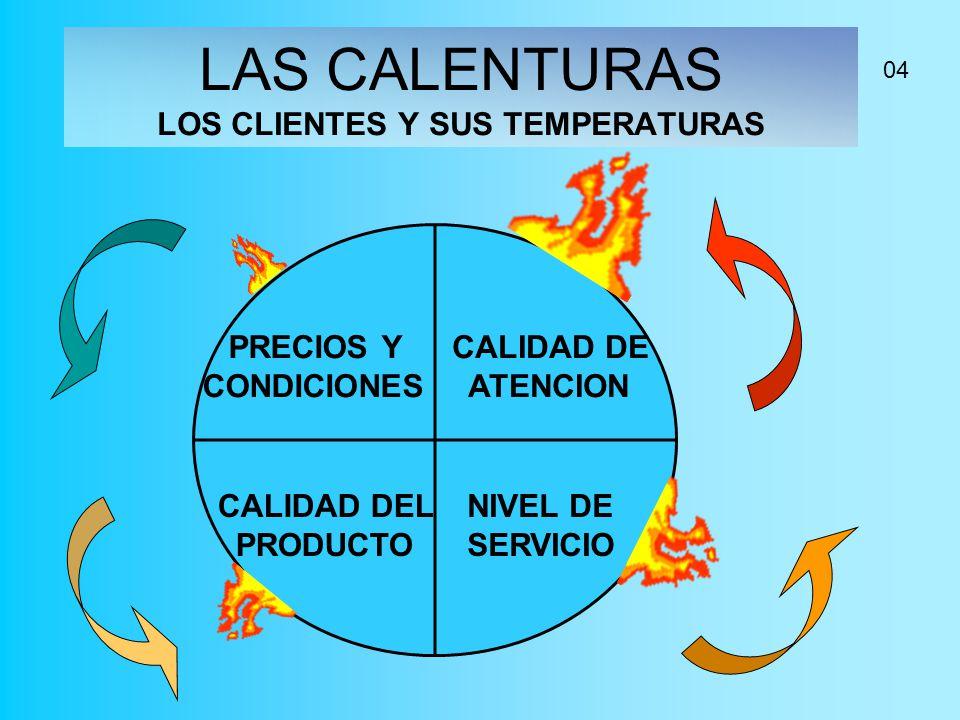 LAS CALENTURAS LOS CLIENTES Y SUS TEMPERATURAS