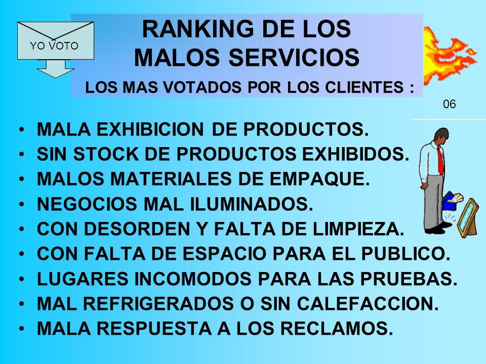 RANKING DE LOS MALOS SERVICIOS LOS MAS VOTADOS POR LOS CLIENTES :
