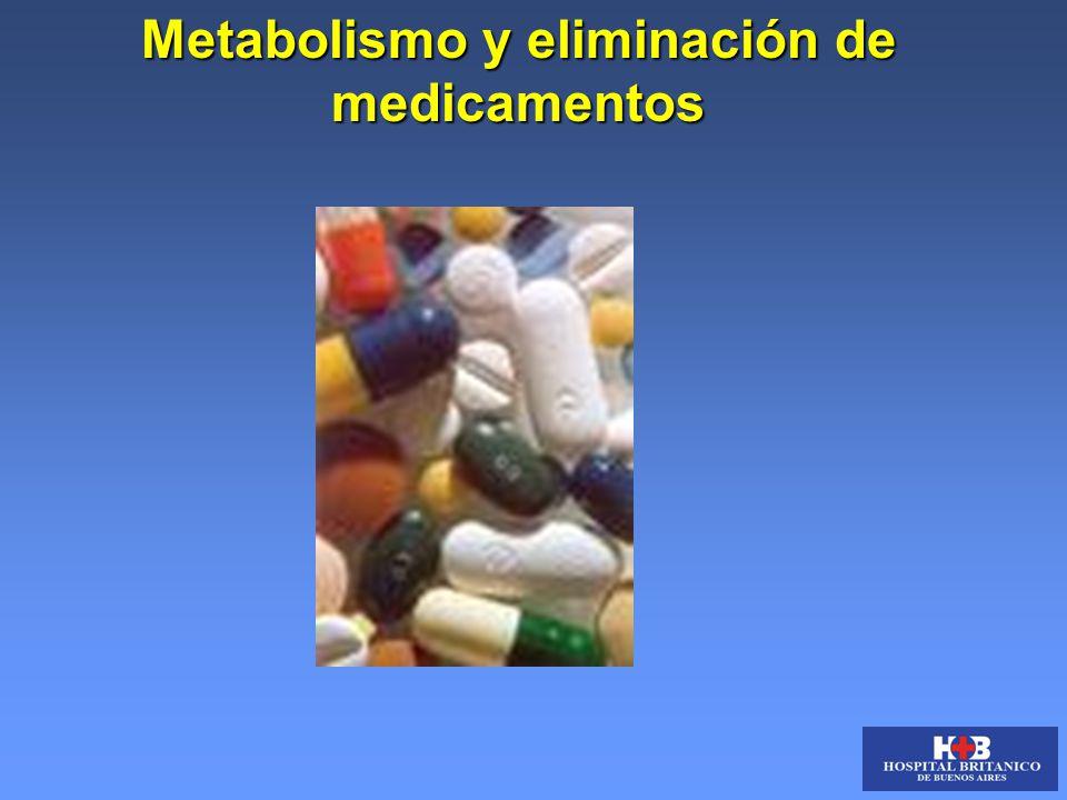 Metabolismo y eliminación de medicamentos